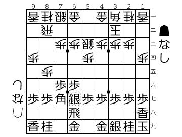 f:id:yuhib:20180808205542p:plain