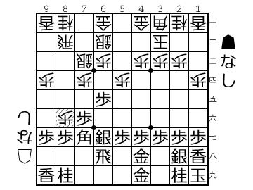 f:id:yuhib:20180808205758p:plain
