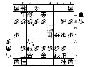 f:id:yuhib:20180827131558p:plain