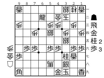 f:id:yuhib:20181005123803p:plain