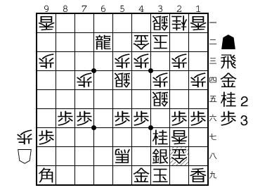 f:id:yuhib:20181005123822p:plain