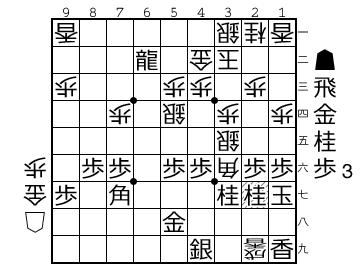 f:id:yuhib:20181005124055p:plain