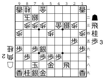f:id:yuhib:20181022123833p:plain