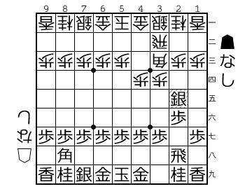 f:id:yuhib:20181029123331p:plain
