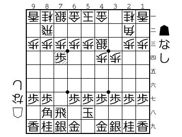 f:id:yuhib:20181029125024p:plain