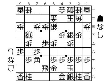f:id:yuhib:20181106123730p:plain