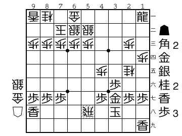 f:id:yuhib:20181114125318p:plain