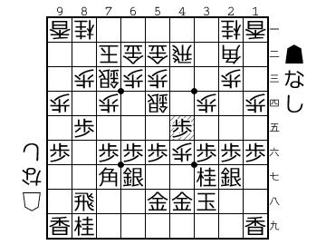 f:id:yuhib:20181126120334p:plain