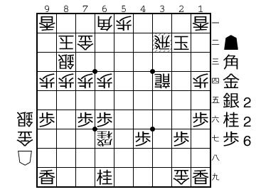 f:id:yuhib:20181128125723p:plain