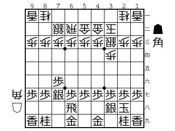 f:id:yuhib:20181205124125p:plain