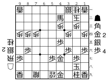 f:id:yuhib:20181211125421p:plain