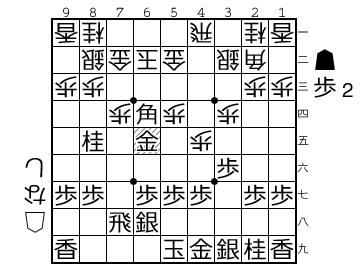 f:id:yuhib:20190101093441p:plain