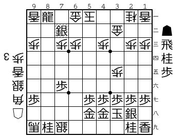 f:id:yuhib:20190105182257p:plain