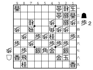 f:id:yuhib:20190110181212p:plain