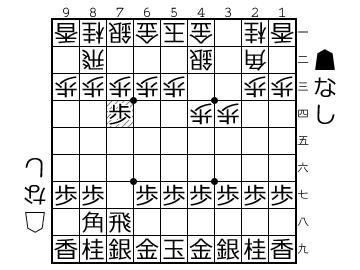 f:id:yuhib:20190115121907p:plain