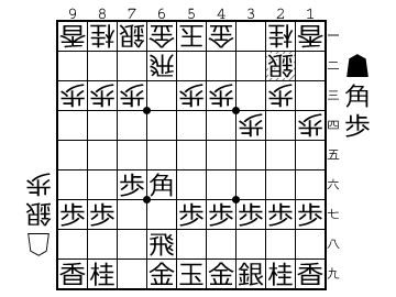 f:id:yuhib:20190116194811p:plain