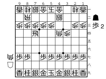 f:id:yuhib:20190117121751p:plain