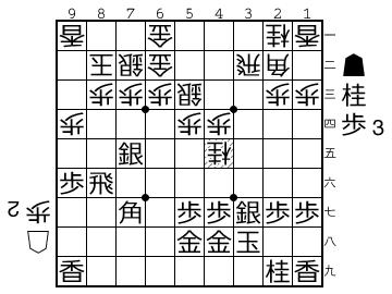 f:id:yuhib:20190121174249p:plain