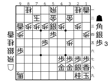 f:id:yuhib:20190122125358p:plain