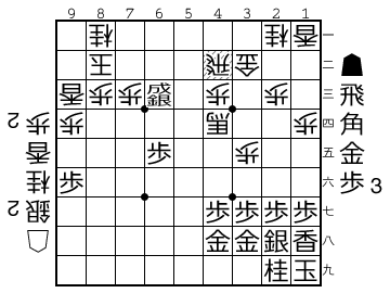 f:id:yuhib:20190122125748p:plain