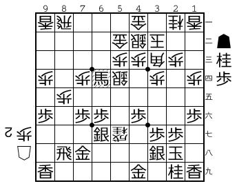 f:id:yuhib:20190129123714p:plain
