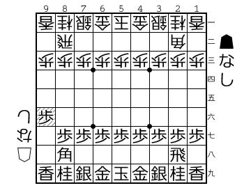 f:id:yuhib:20190204121108p:plain