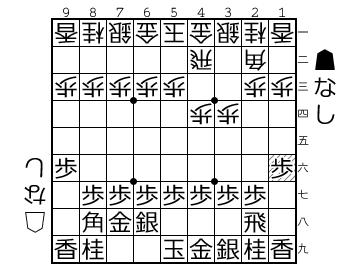 f:id:yuhib:20190204121200p:plain