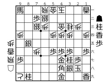 f:id:yuhib:20190207123222p:plain