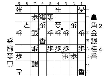 f:id:yuhib:20190207123533p:plain