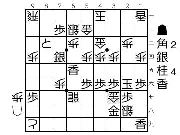 f:id:yuhib:20190207123951p:plain