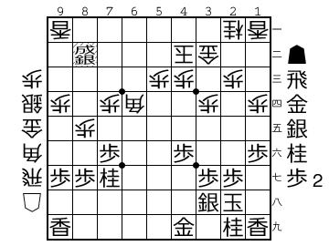 f:id:yuhib:20190212123727p:plain