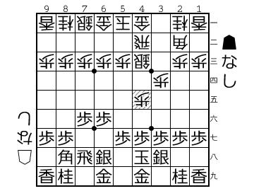 f:id:yuhib:20190218122215p:plain