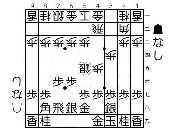 f:id:yuhib:20190218122402p:plain