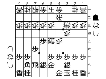 f:id:yuhib:20190218122514p:plain