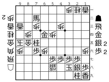 f:id:yuhib:20190221125212p:plain