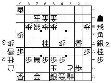 f:id:yuhib:20190226122700p:plain