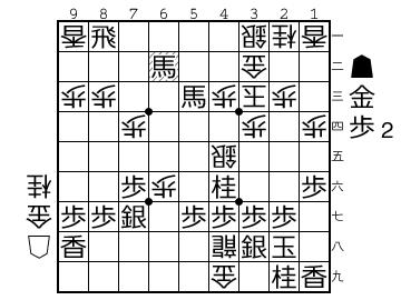 f:id:yuhib:20190227125131p:plain