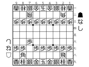 f:id:yuhib:20190301124302p:plain