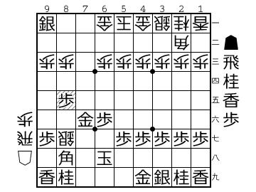 f:id:yuhib:20190301125129p:plain