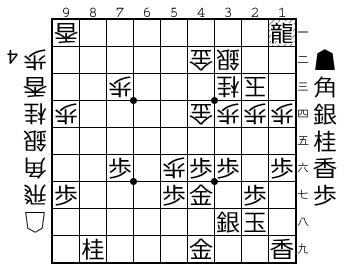 f:id:yuhib:20190307121524p:plain