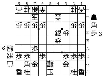 f:id:yuhib:20190326124114p:plain