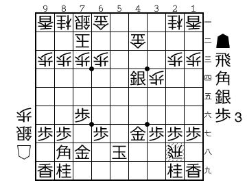 f:id:yuhib:20190326125430p:plain