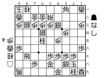 f:id:yuhib:20190328124834p:plain