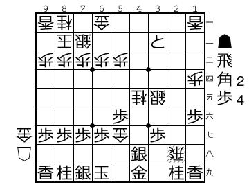f:id:yuhib:20190329180500p:plain
