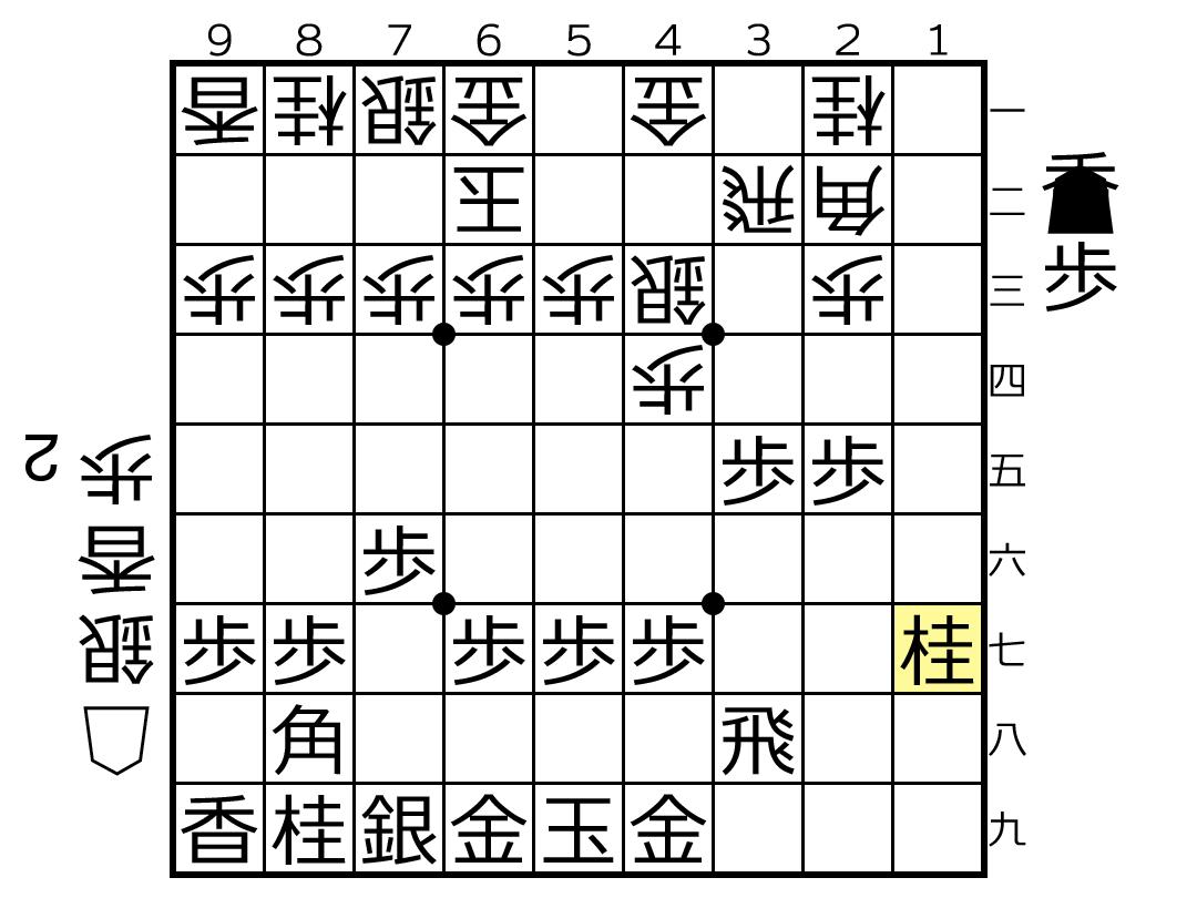 f:id:yuhib:20190405121847p:plain