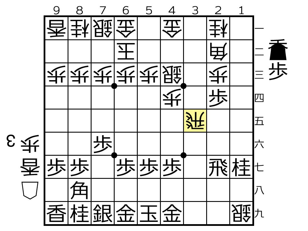f:id:yuhib:20190405122412p:plain