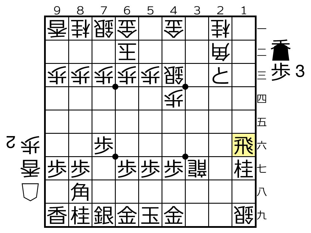 f:id:yuhib:20190405122651p:plain