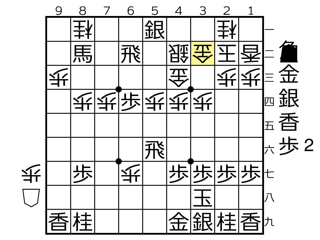 f:id:yuhib:20190408121849p:plain