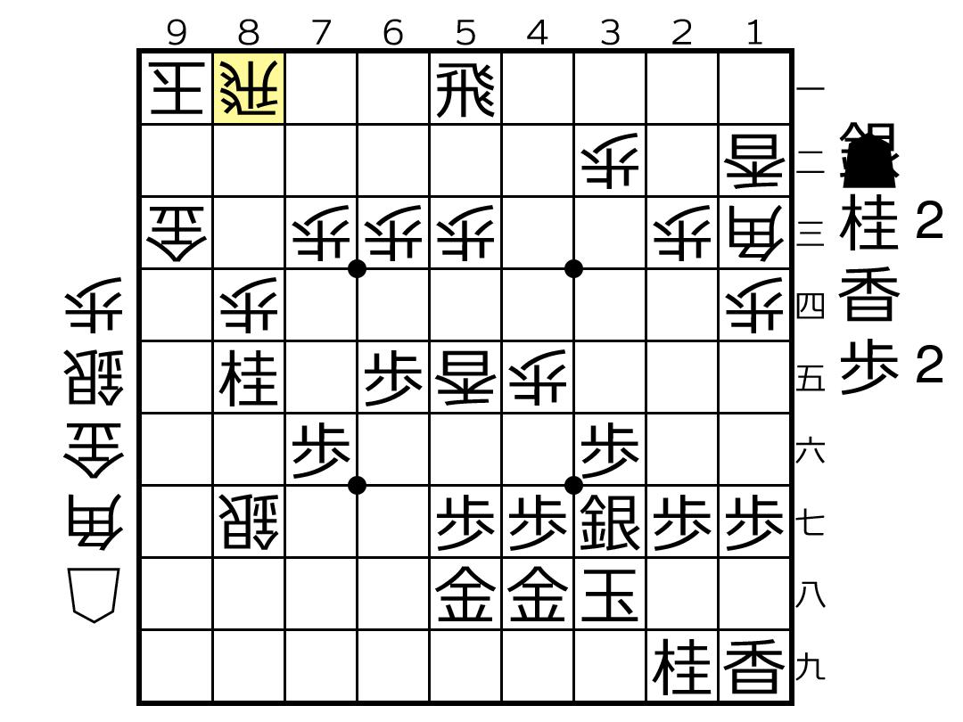 f:id:yuhib:20190408121958p:plain