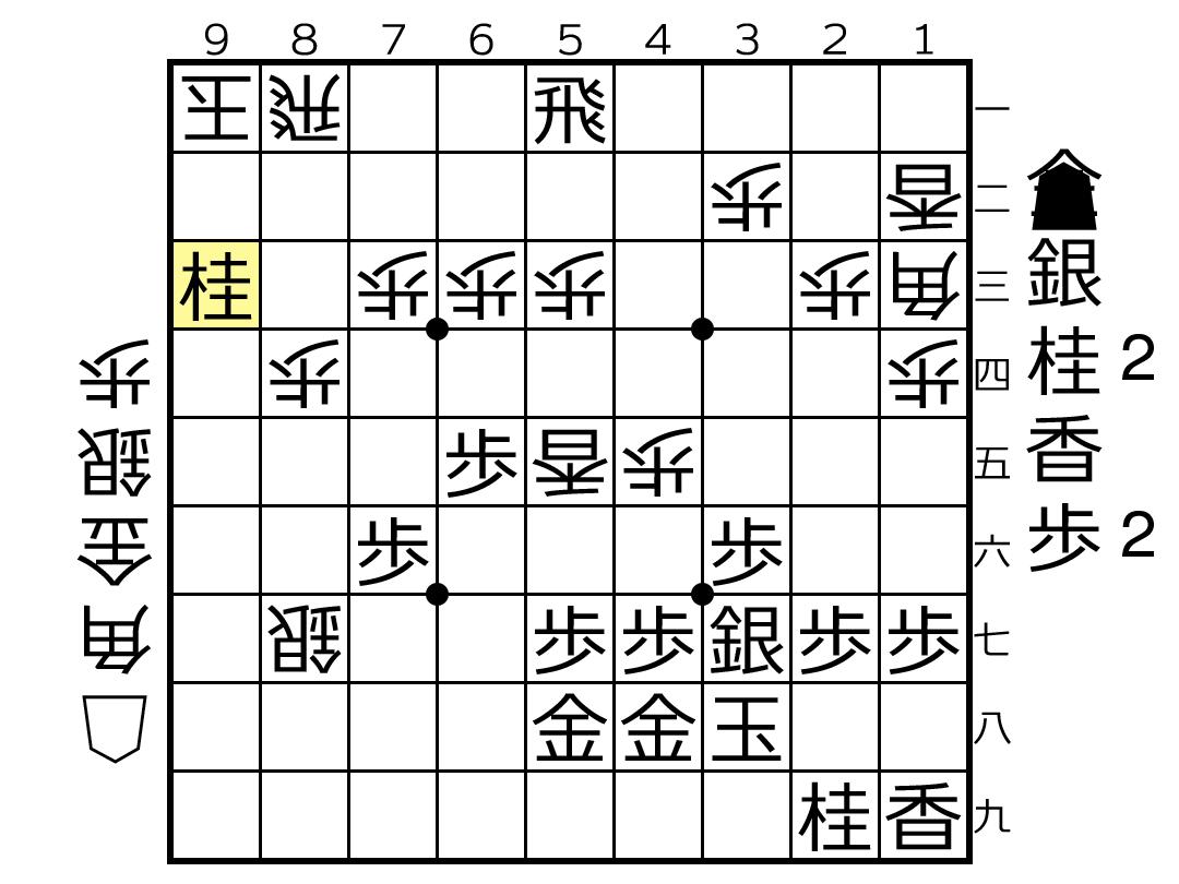 f:id:yuhib:20190408122109p:plain